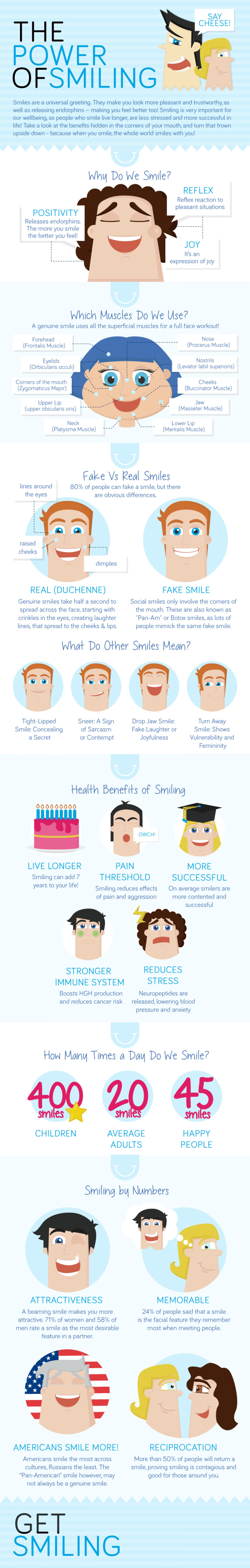 The Power of Smiling - Turner Dental Care Aliso Viejo