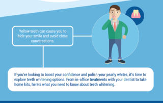 Teeth Whitening: Know the Different Treatments Available
